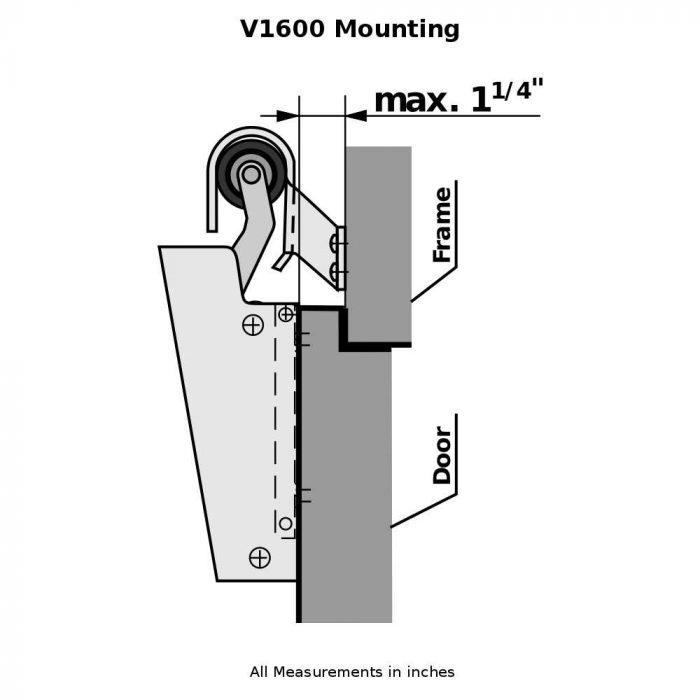 V1600 Mounting